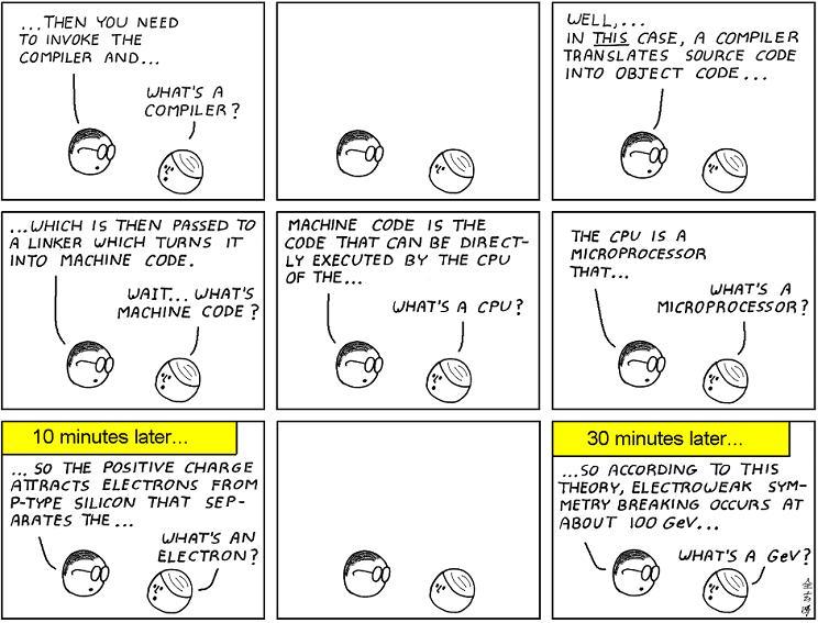 Breve storia semiseria dei linguaggi di programmazione link
