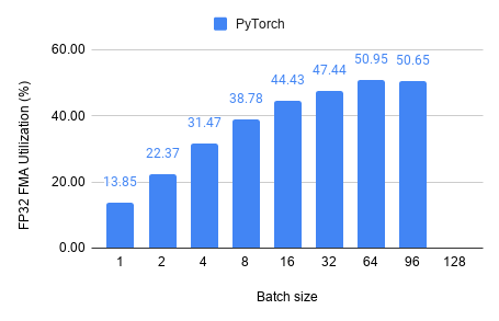 TBD Benchmark Suite