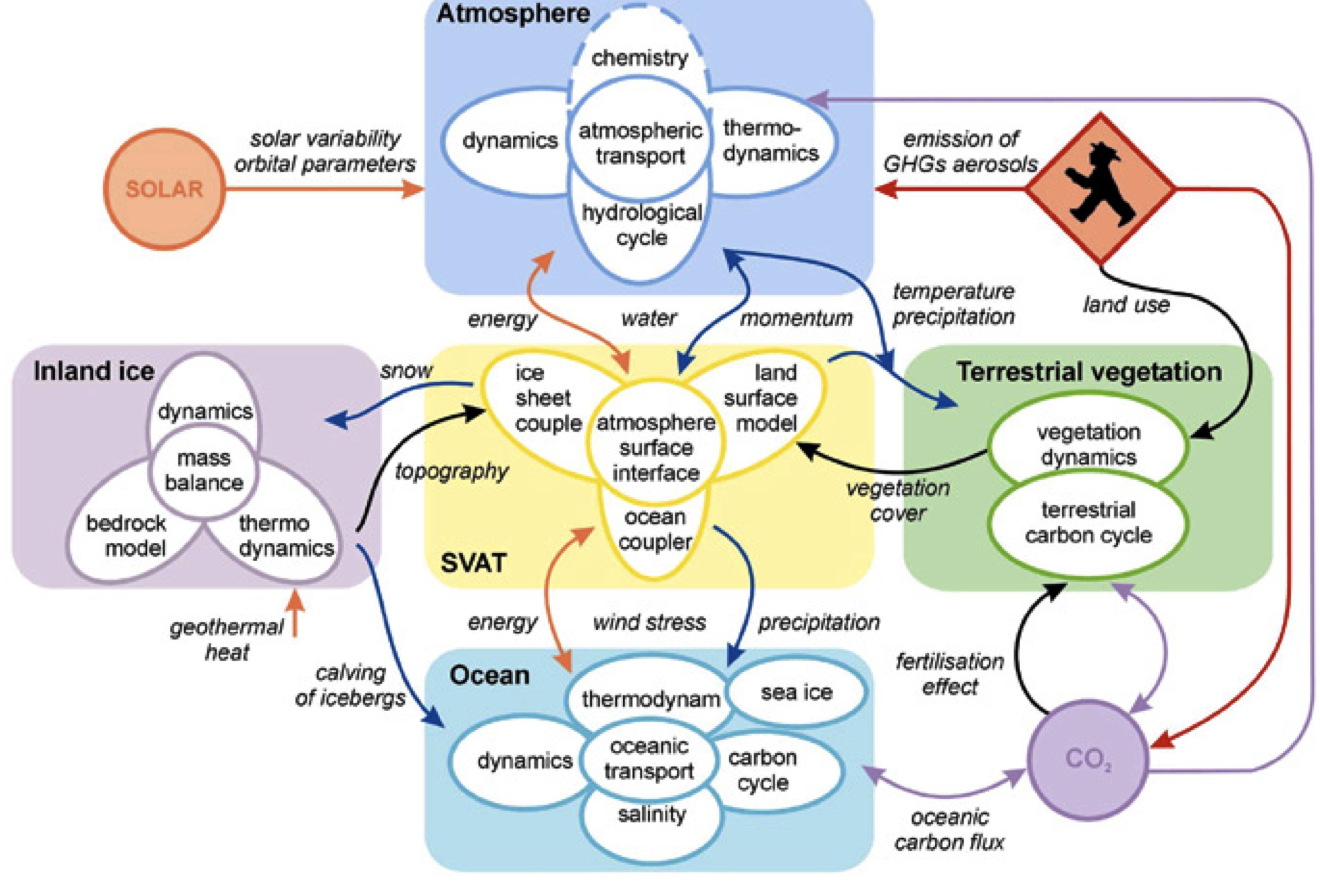 example of conceptual framework in research paper